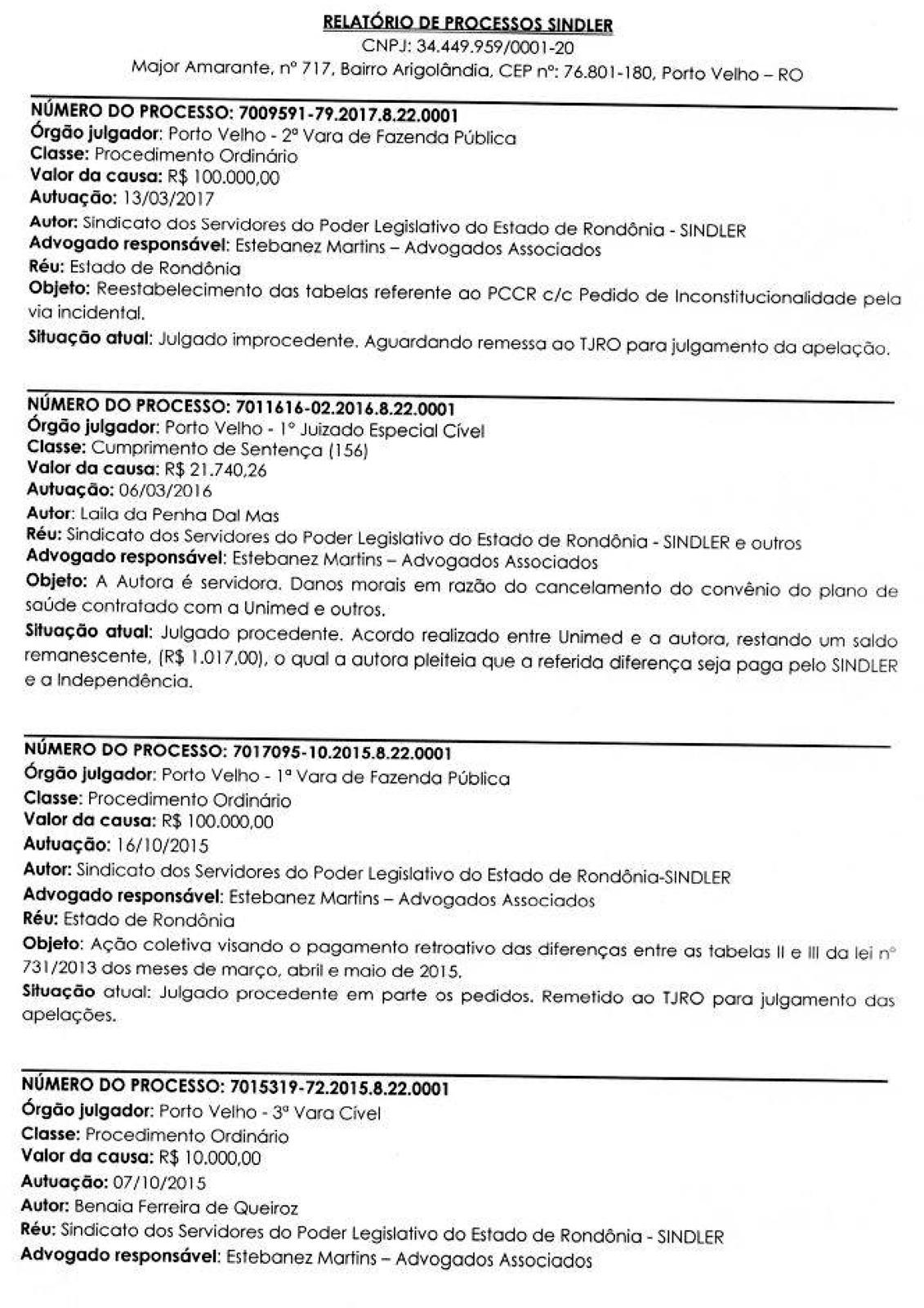 RELATÓRIO DE PROCESSOS SINDLER 1